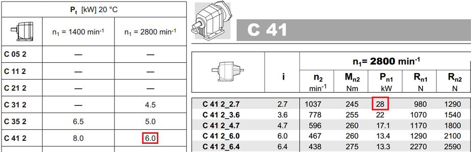 termikus terhelhetőség-katalógus adatok