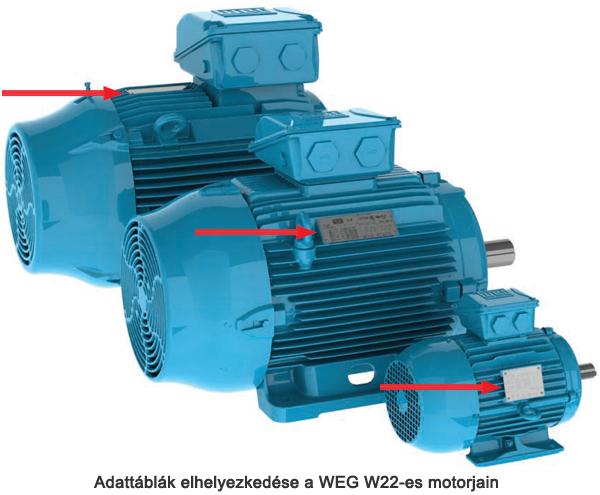 WEG-W22 adattábla